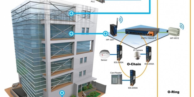 Hệ thống viễn thông trong tòa nhà (IBS)
